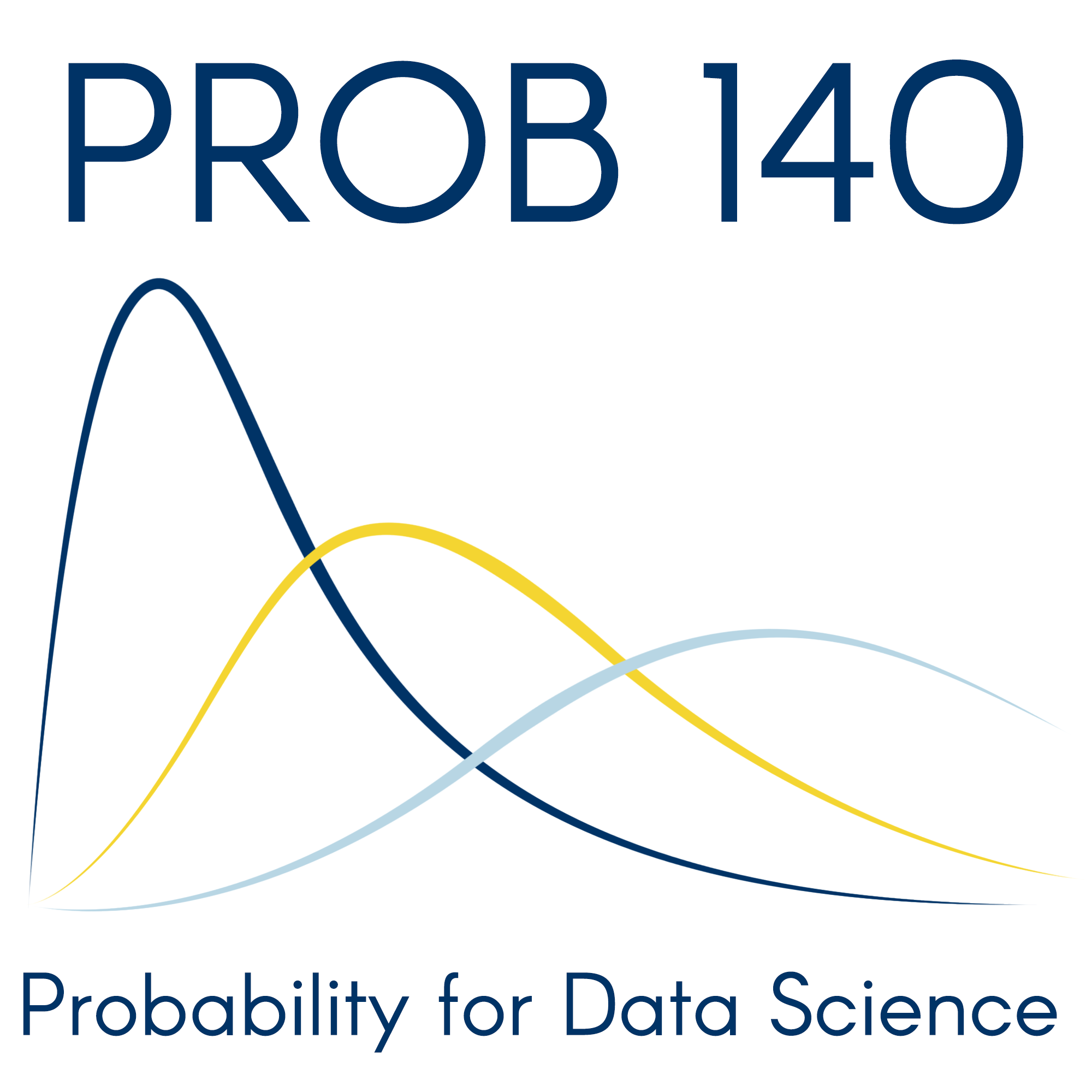 About Prob 140 · Prob 140