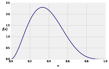 17 4 Calculus in SymPy · GitBook
