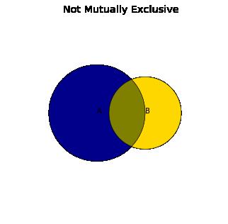 AB_overlap